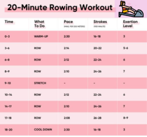 rowing-machine-workout-plan-for-beginners